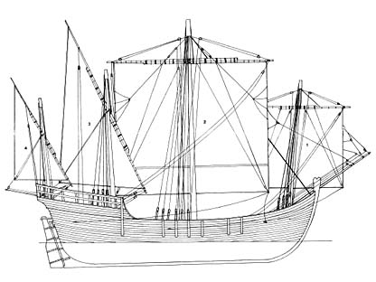 Anatomy of the Ship - The Ships of Christopher Columbus » Mirageswar ...