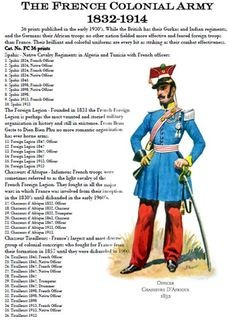 The French Colonial Army 1832-1914 (Uniformology CD-2004-17)