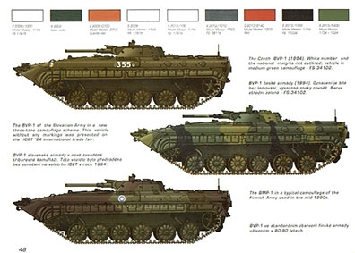 WWP Green - Wheels Line No. 1: BMP-1 Soviet Armoured Fighting Vehicle in deail