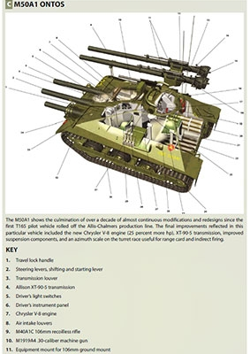 M50 Ontos and M56 Scorpion 1956-1970: US Tank Destroyers of the Vietnam War (Osprey New Vanguard 240)